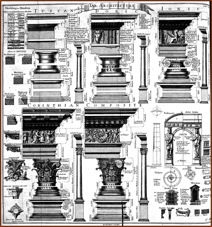 classical architecture an everlasting imprint essay Imagined community essay, looking at optical camouflage and the images film studies essay, classical architecture: an everlasting imprint essay.